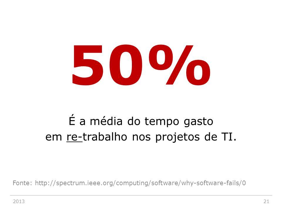 201321 50% É a média do tempo gasto em re-trabalho nos projetos de TI. Fonte: http://spectrum.ieee.org/computing/software/why-software-fails/0