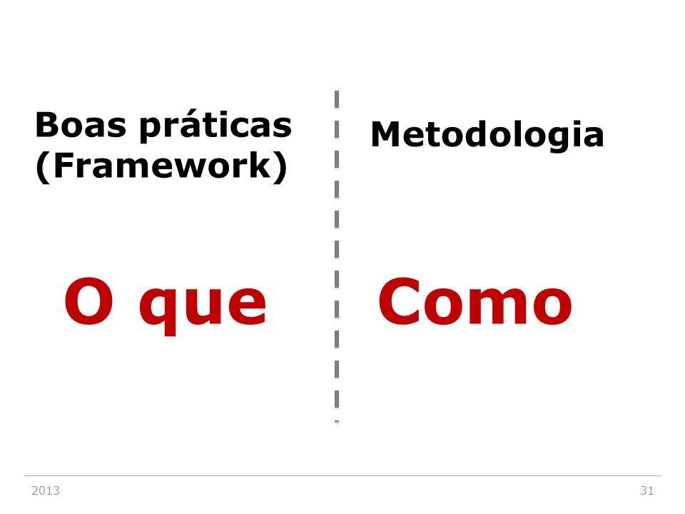 Metodologia 201331 Boas práticas (Framework) O queComo