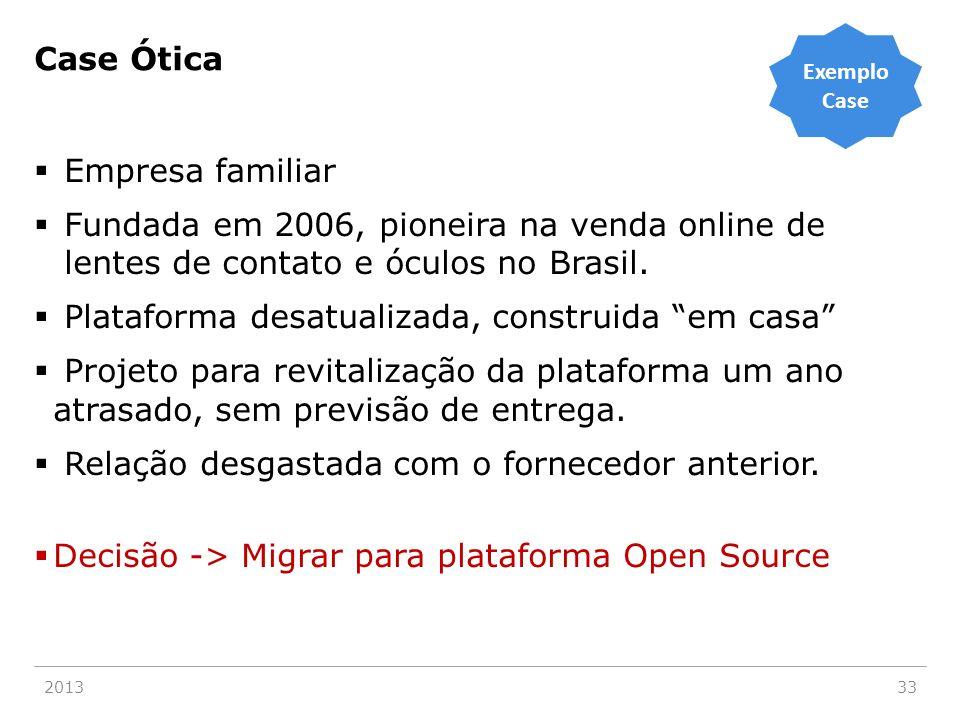 Case Ótica  Empresa familiar  Fundada em 2006, pioneira na venda online de lentes de contato e óculos no Brasil.  Plataforma desatualizada, constru