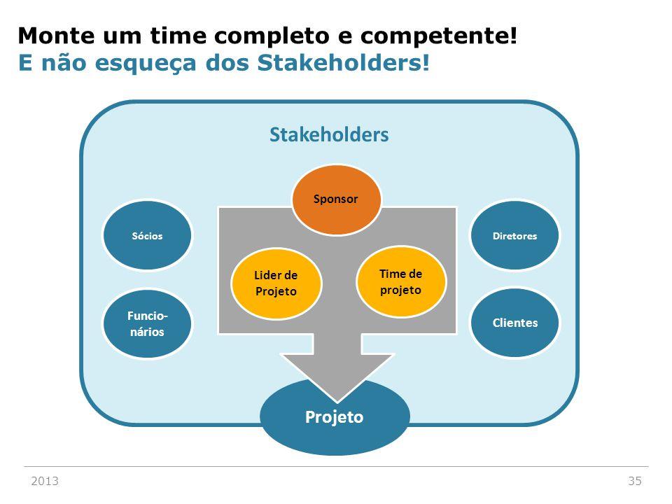 Stakeholders Funcio- nários Sócios Clientes Diretores 201335 Projeto Sponsor Lider de Projeto Time de projeto Monte um time completo e competente! E n