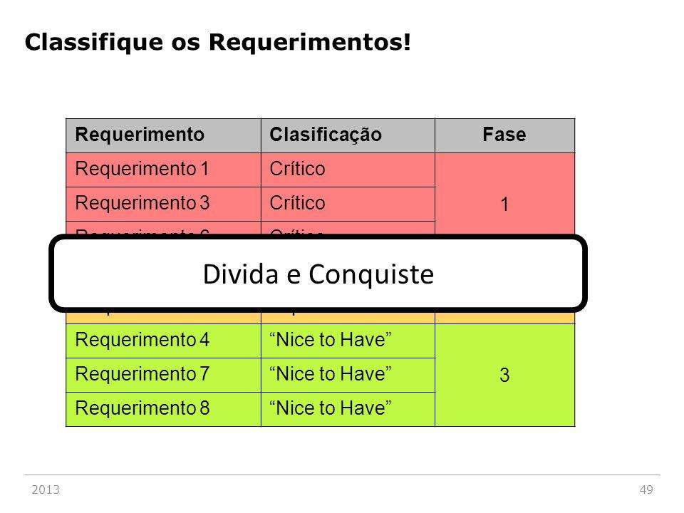 Classifique os Requerimentos! 201349 RequerimentoClasificaçãoFase Requerimento 1Crítico 1 Requerimento 3Crítico Requerimento 6Crítico Requerimento 2Im