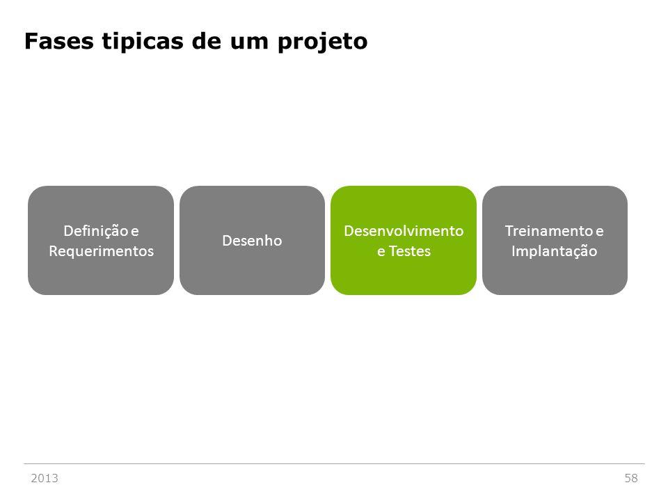 201358 Definição e Requerimentos Desenho Desenvolvimento e Testes Treinamento e Implantação Fases tipicas de um projeto
