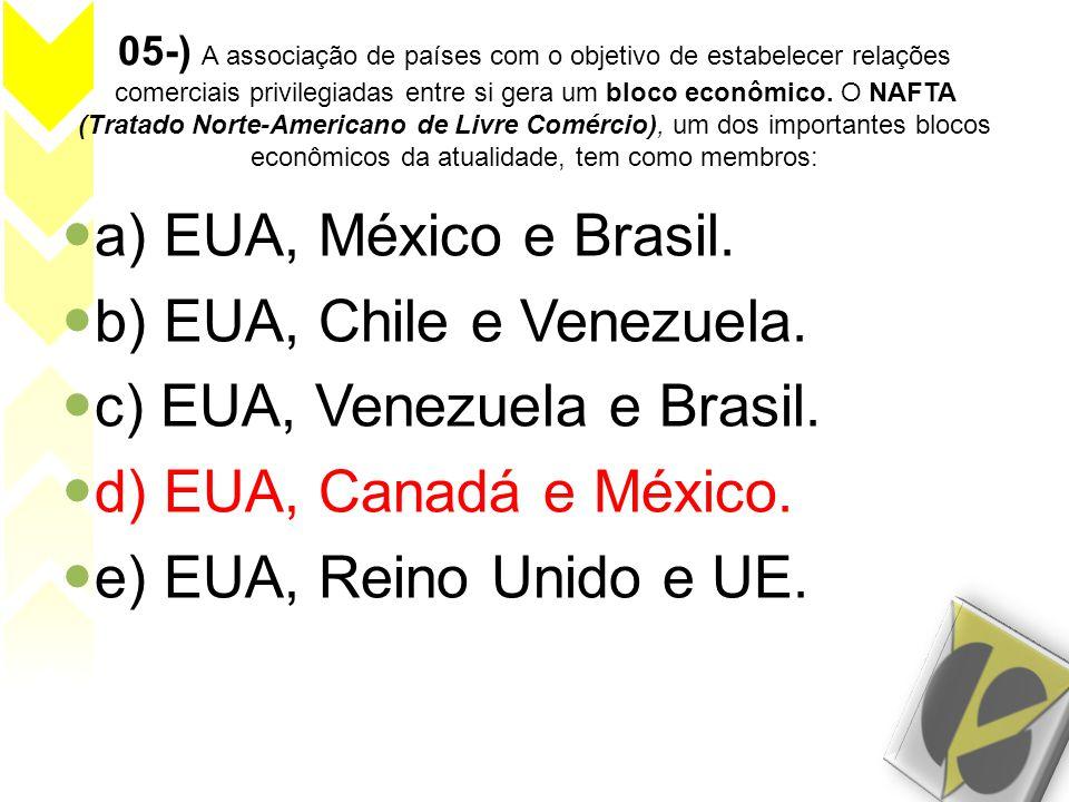 05-) A associação de países com o objetivo de estabelecer relações comerciais privilegiadas entre si gera um bloco econômico. O NAFTA (Tratado Norte-A