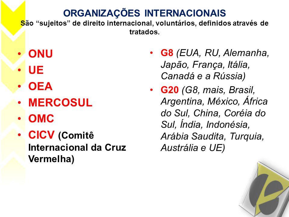 """ORGANIZAÇÕES INTERNACIONAIS São """"sujeitos"""" de direito internacional, voluntários, definidos através de tratados. •ONU •UE •OEA •MERCOSUL •OMC •CICV (C"""