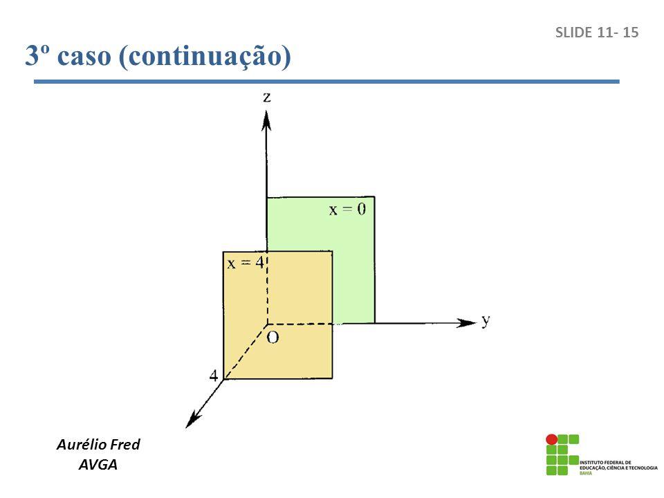 Aurélio Fred AVGA SLIDE 11- 15 3º caso (continuação)