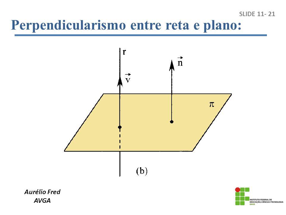Aurélio Fred AVGA SLIDE 11- 21 Perpendicularismo entre reta e plano: