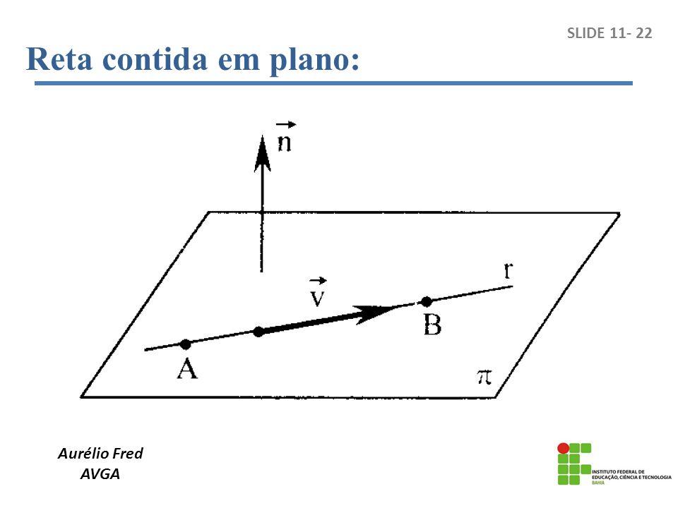 Aurélio Fred AVGA SLIDE 11- 22 Reta contida em plano: