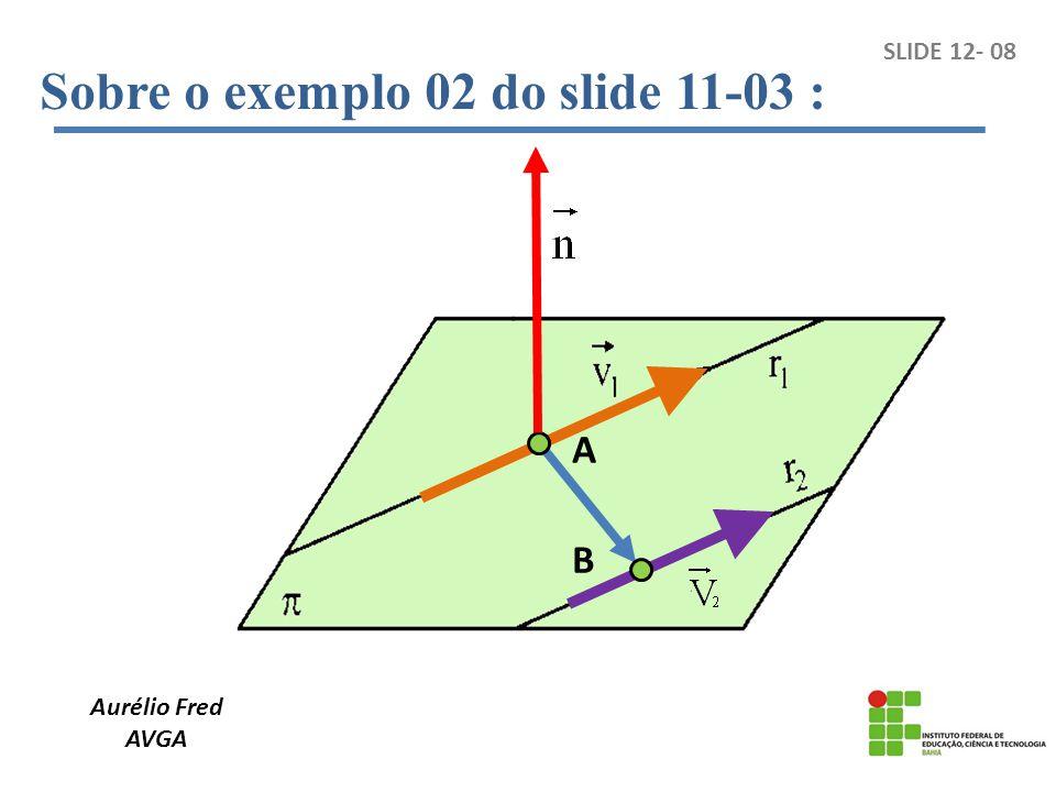 Aurélio Fred AVGA SLIDE 11- 19 1 Exercícios: