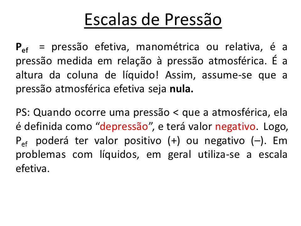 Escalas de Pressão P ef = pressão efetiva, manométrica ou relativa, é a pressão medida em relação à pressão atmosférica. É a altura da coluna de líqui