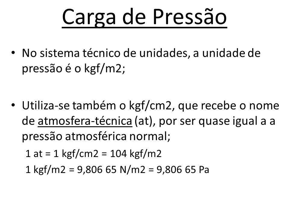 Carga de Pressão • No sistema técnico de unidades, a unidade de pressão é o kgf/m2; • Utiliza-se também o kgf/cm2, que recebe o nome de atmosfera-técn