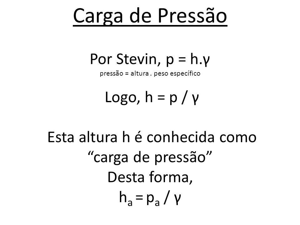 """Carga de Pressão Por Stevin, p = h.γ pressão = altura. peso específico Logo, h = p / γ Esta altura h é conhecida como """"carga de pressão"""" Desta forma,"""