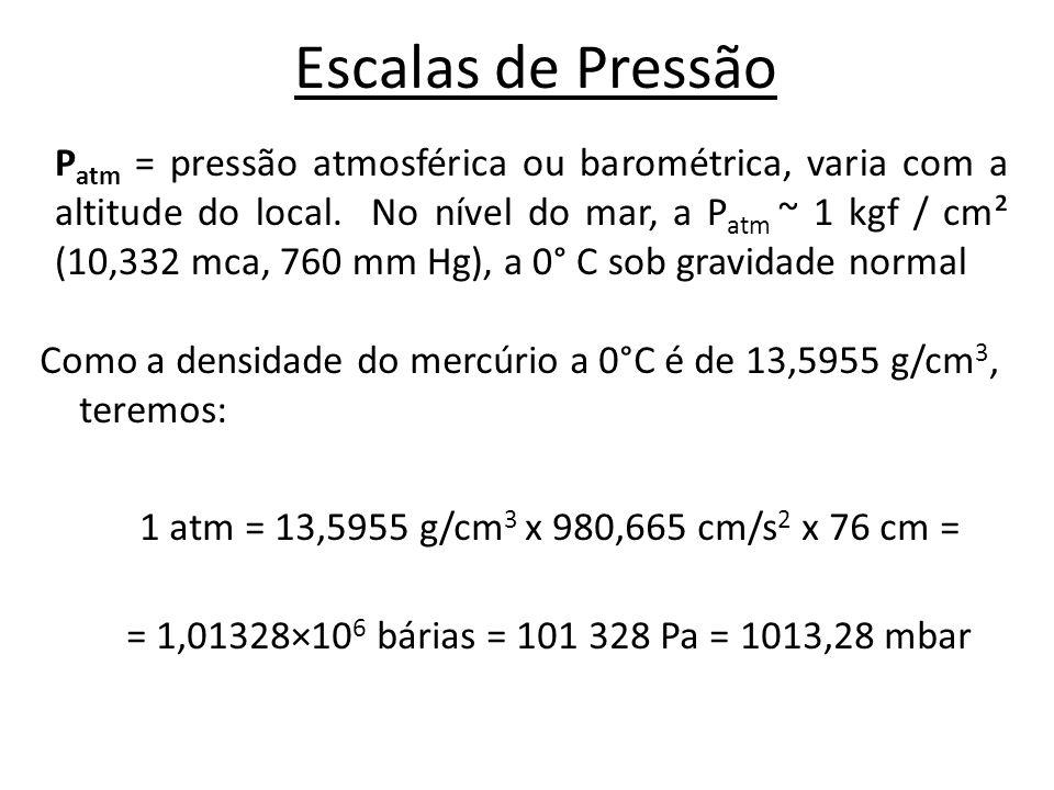 Escalas de Pressão • Freqüentemente se especificam as pressões dando a altura da coluna de mercúrio que a 0°C exerce a mesma pressão; milímetros de mercúrio Torr • Assim, é costume expressar a pressão em milímetros de mercúrio (mmHg), unidade de pressão que recebe, também, o nome de Torr em homenagem a Torricelli: 1 mmHg = 1 Torr = 13,5955 g/cm 3 x 980,665 cm/s 2 x 0,1 cm = 133,326 Pa 1 cmHg = 10 Torr = 1333 Pa