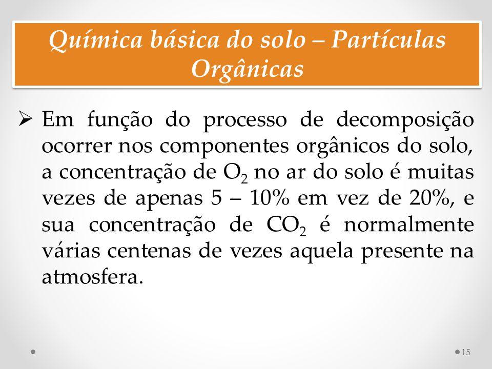 Química básica do solo – Partículas Orgânicas 15  Em função do processo de decomposição ocorrer nos componentes orgânicos do solo, a concentração de O 2 no ar do solo é muitas vezes de apenas 5 – 10% em vez de 20%, e sua concentração de CO 2 é normalmente várias centenas de vezes aquela presente na atmosfera.