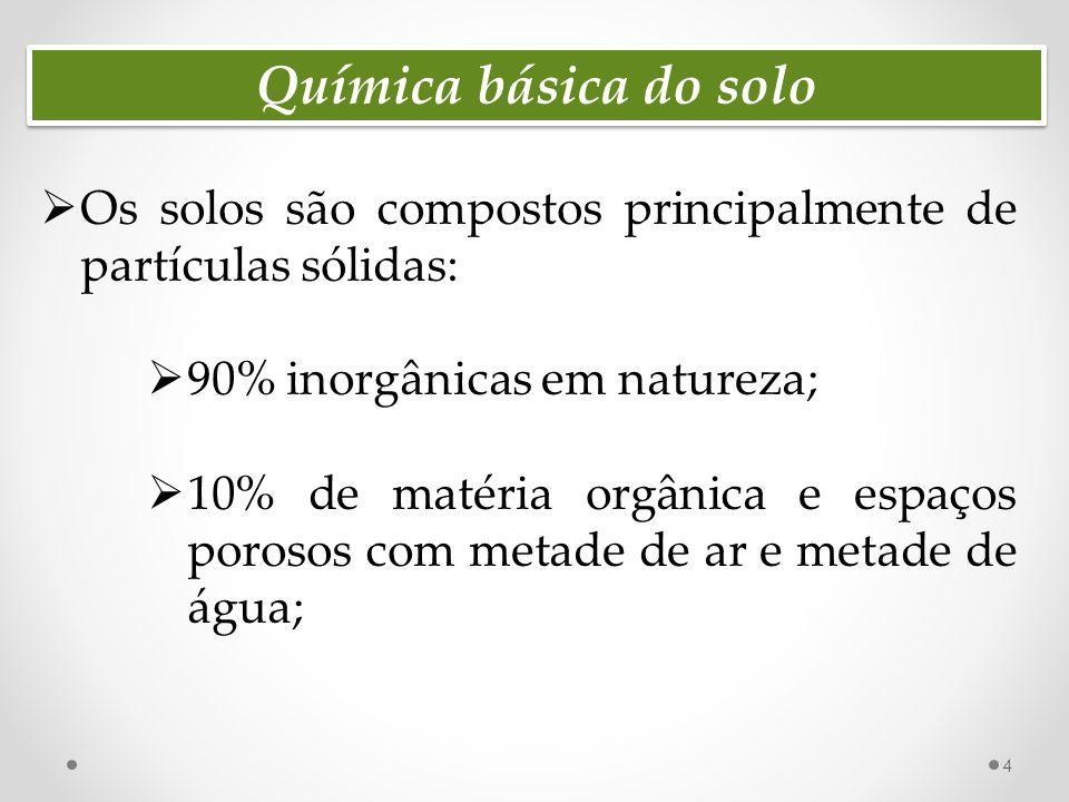 Química básica do solo  Os solos são compostos principalmente de partículas sólidas:  90% inorgânicas em natureza;  10% de matéria orgânica e espaços porosos com metade de ar e metade de água; 4