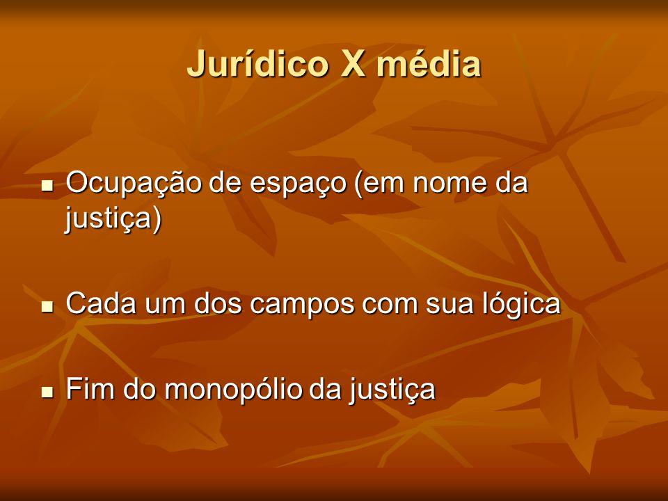 Jurídico X média  Ocupação de espaço (em nome da justiça)  Cada um dos campos com sua lógica  Fim do monopólio da justiça