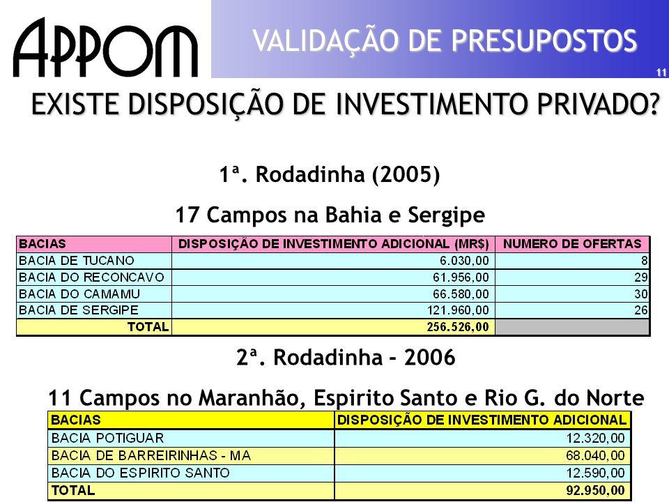 11 VALIDAÇÃO DE PRESUPOSTOS EXISTE DISPOSIÇÃO DE INVESTIMENTO PRIVADO.