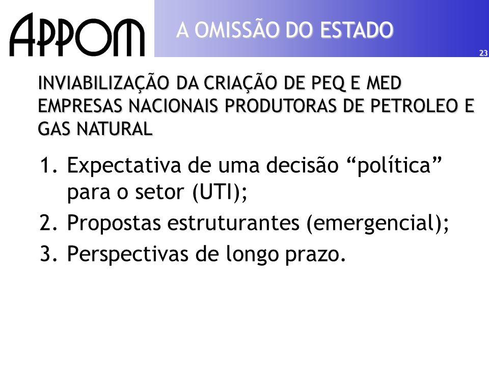 23 A OMISSÃO DO ESTADO 1.Expectativa de uma decisão política para o setor (UTI); 2.Propostas estruturantes (emergencial); 3.Perspectivas de longo prazo.