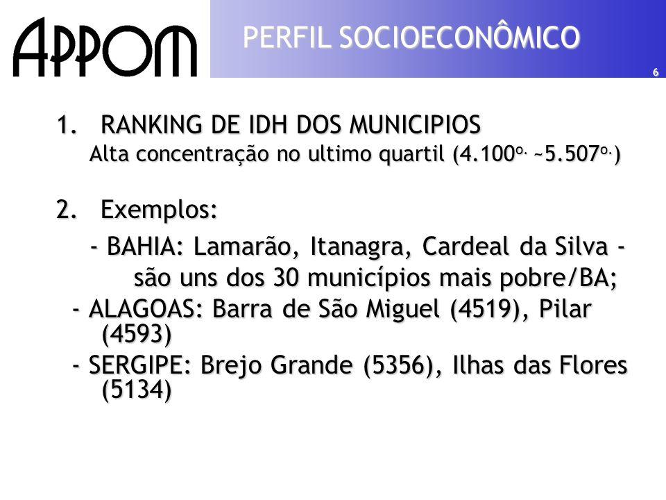 6 1.RANKING DE IDH DOS MUNICIPIOS Alta concentração no ultimo quartil (4.100 o.