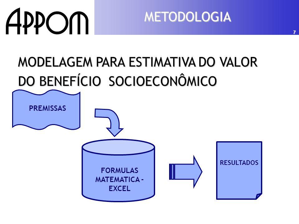 7 METODOLOGIA MODELAGEM PARA ESTIMATIVA DO VALOR DO BENEFÍCIO SOCIOECONÔMICO PREMISSAS FORMULAS MATEMATICA - EXCEL RESULTADOS 7