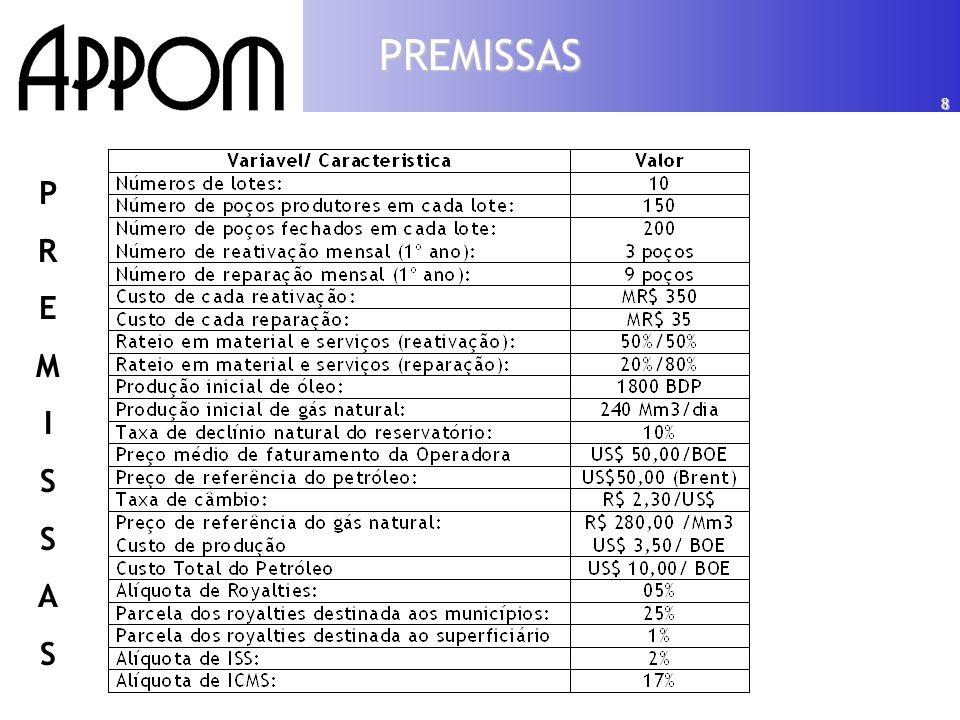 8 PREMISSAS PREMISSASPREMISSAS 8