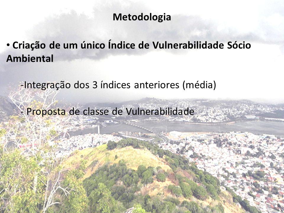 Metodologia • Criação de um único Índice de Vulnerabilidade Sócio Ambiental -Integração dos 3 índices anteriores (média) - Proposta de classe de Vulnerabilidade