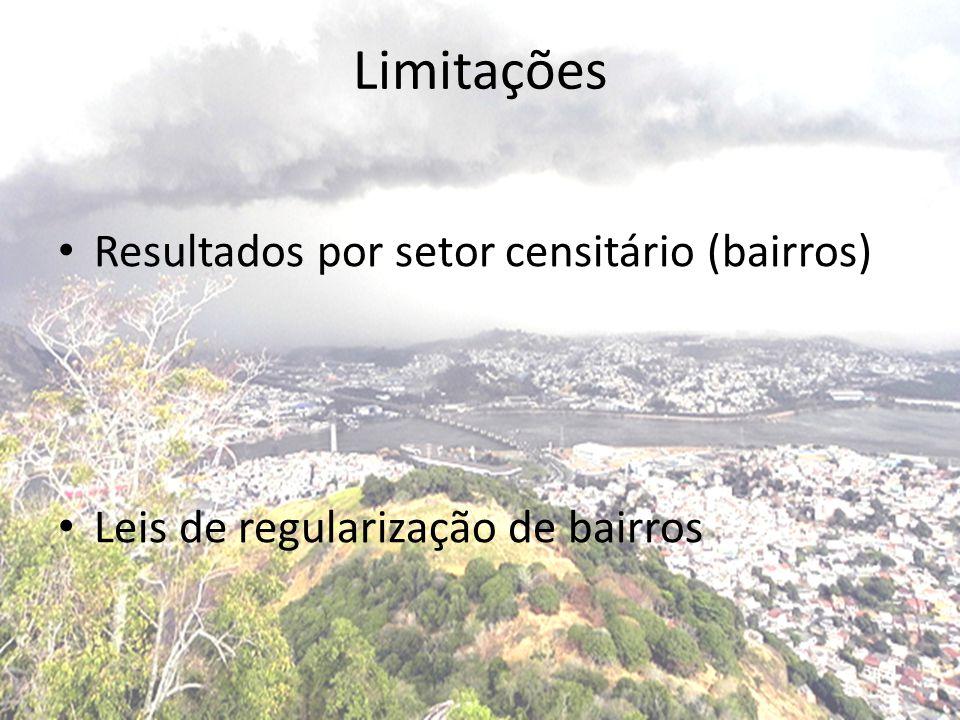 Limitações • Resultados por setor censitário (bairros) • Leis de regularização de bairros