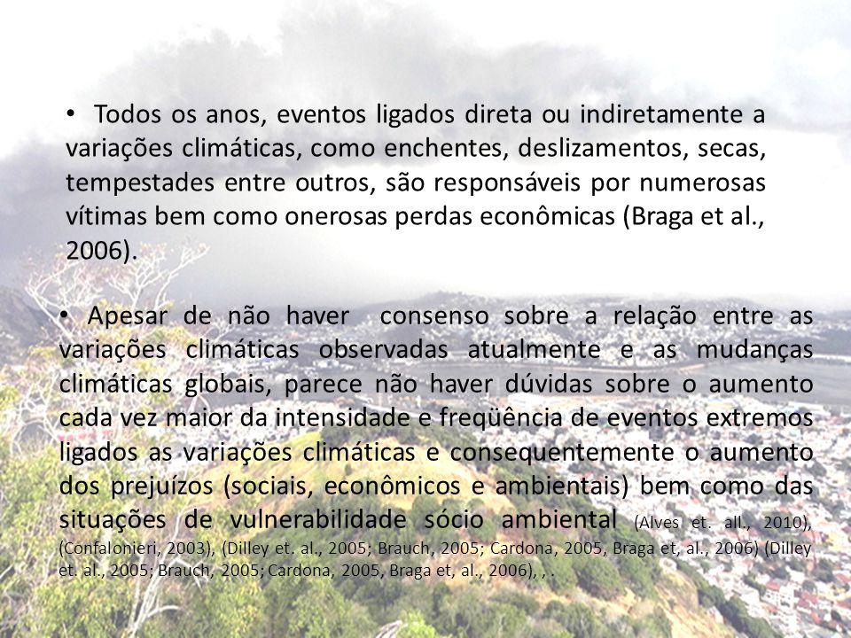 Prejuízos para o Estado do Espírito Santo Danos Humanos: Desalojados Desabrigados Feridos Mortes Afetados Danos Materiais: Residencial Obras de arte Estradas Vias Urbanas Danos Ambientais: Prej.