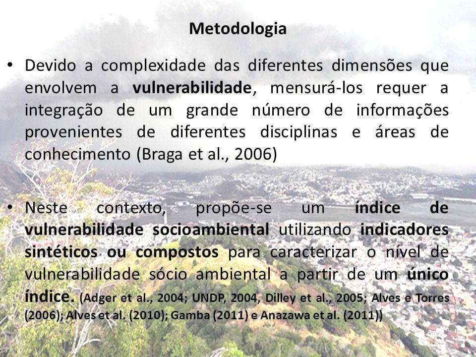 Metodologia • Três dimensões: Social Ambiental Infraestrutura • Três etapas: Seleção das Variáveis Criação de um índice para cada dimensão Integração dos 3 índices para a criação de um único índice Índice de Vulnerabilidade Sócio Ambiental
