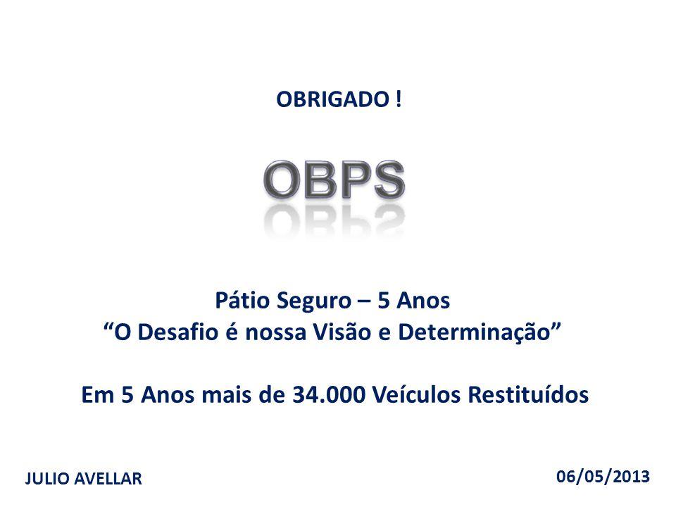 """JULIO AVELLAR OBRIGADO ! Pátio Seguro – 5 Anos """"O Desafio é nossa Visão e Determinação"""" Em 5 Anos mais de 34.000 Veículos Restituídos 06/05/2013"""