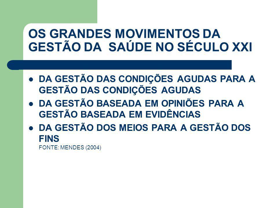 DA GESTÃO DOS MEIOS PARA A GESTÃO DOS FINS  A GESTÃO DA CLÍNICA FONTE: MENDES (2001)