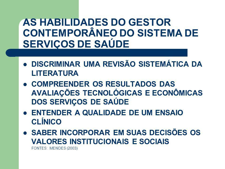 AS HABILIDADES DO GESTOR CONTEMPORÂNEO DO SISTEMA DE SERVIÇOS DE SAÚDE  DISCRIMINAR UMA REVISÃO SISTEMÁTICA DA LITERATURA  COMPREENDER OS RESULTADOS
