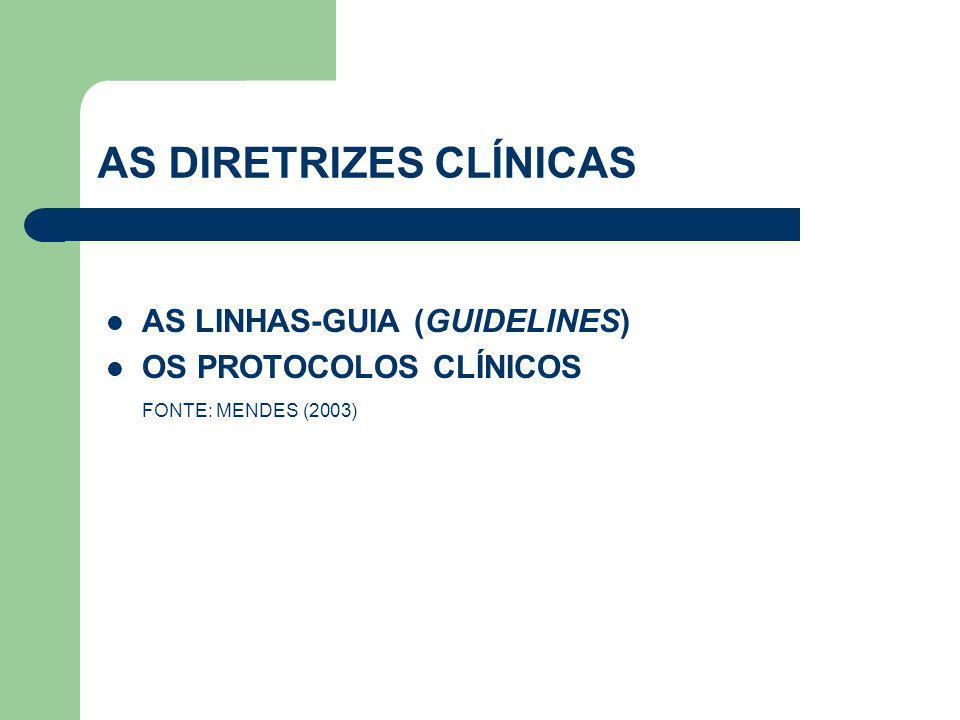 AS DIRETRIZES CLÍNICAS  AS LINHAS-GUIA (GUIDELINES)  OS PROTOCOLOS CLÍNICOS FONTE: MENDES (2003)