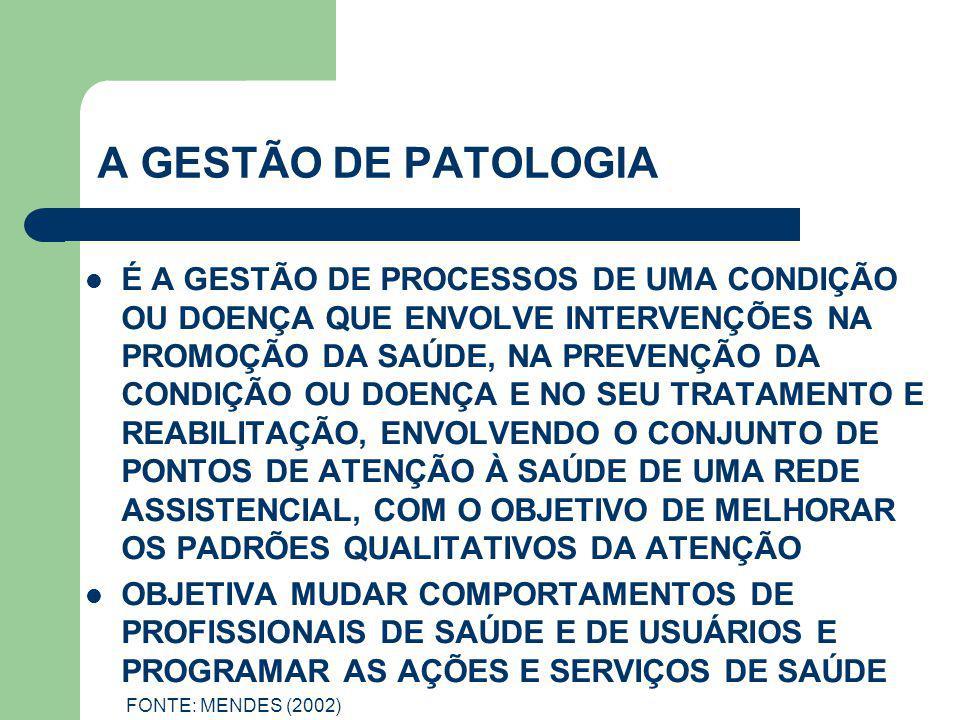 A GESTÃO DE PATOLOGIA  É A GESTÃO DE PROCESSOS DE UMA CONDIÇÃO OU DOENÇA QUE ENVOLVE INTERVENÇÕES NA PROMOÇÃO DA SAÚDE, NA PREVENÇÃO DA CONDIÇÃO OU D