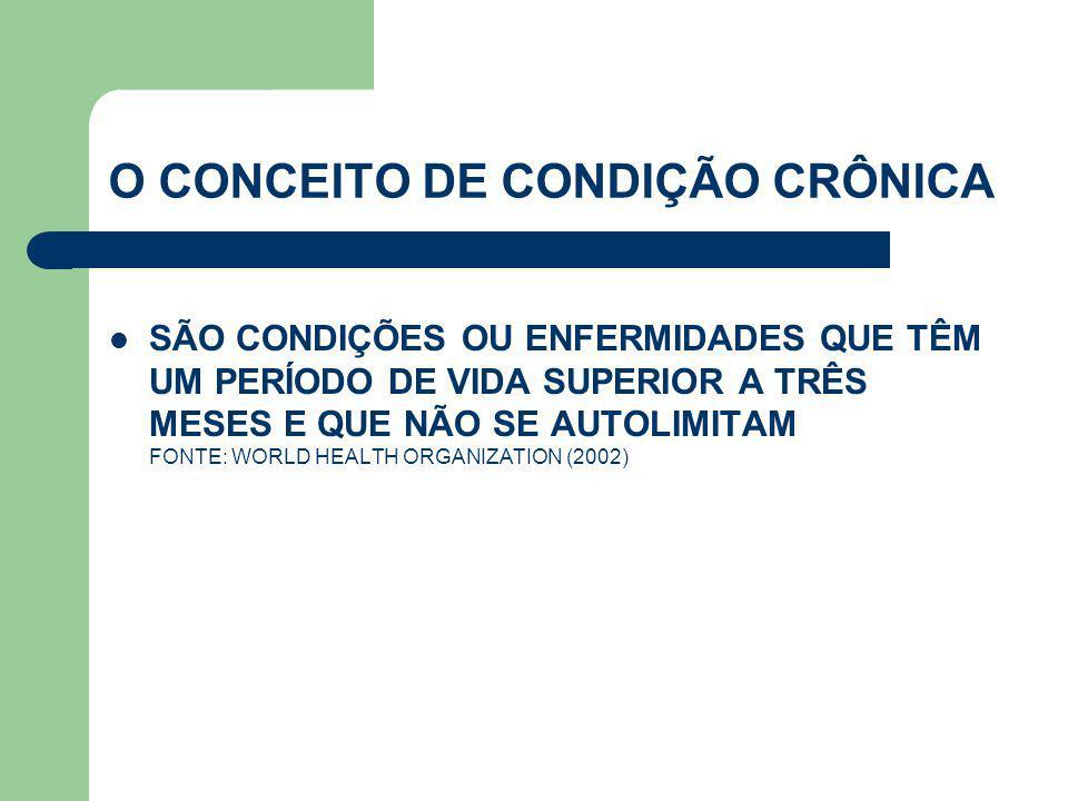 A GESTÃO DA CLÍNICA  É A APLICAÇÃO DE TECNOLOGIAS DE MICROGESTÃO DOS SERVIÇOS DE SAÚDE COM A FINALIDADE DE ASSEGURAR PADRÕES CLÍNICOS ÓTIMOS E MELHORAR A QUALIDADE DA ATENÇÃO À SAÚDE FONTES: DEPARTMENT OF HEALTH (1998) e MENDES (2001)