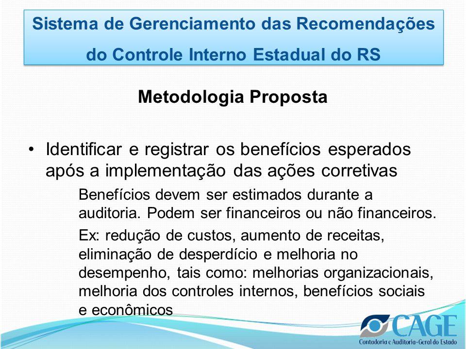 Metodologia Proposta •Identificar e registrar os benefícios esperados após a implementação das ações corretivas Benefícios devem ser estimados durante a auditoria.