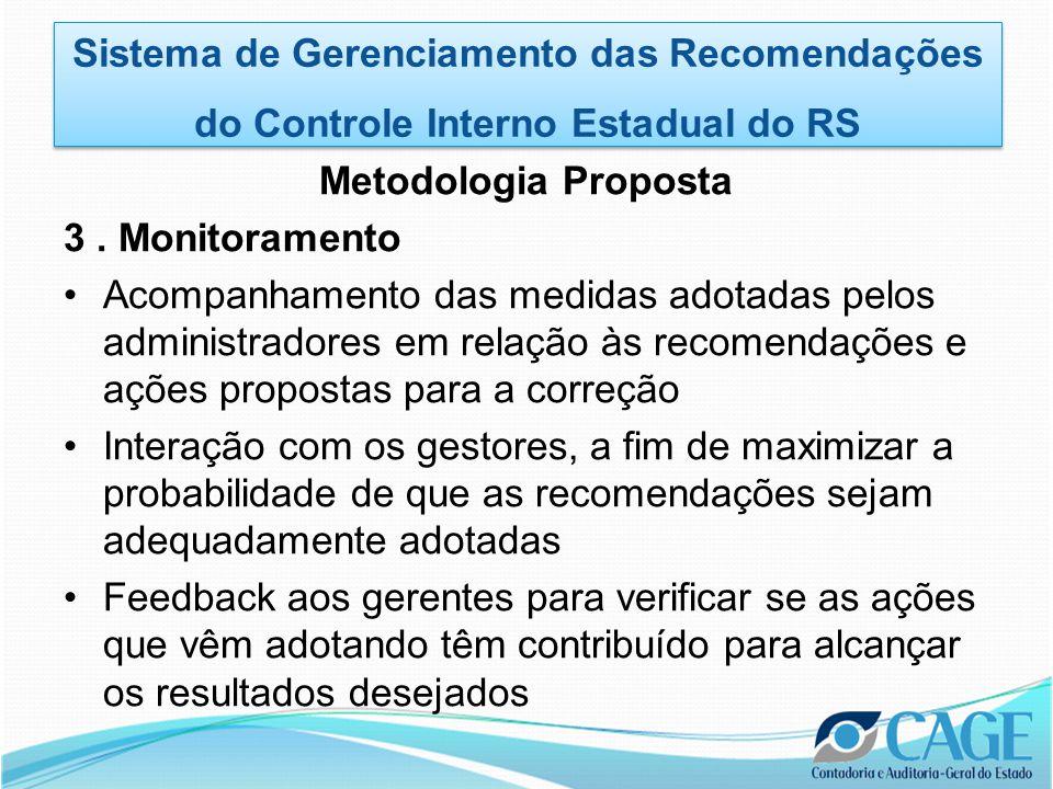 Metodologia Proposta 3.