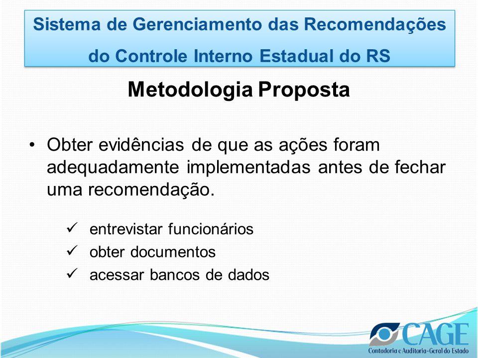 Metodologia Proposta •Obter evidências de que as ações foram adequadamente implementadas antes de fechar uma recomendação.