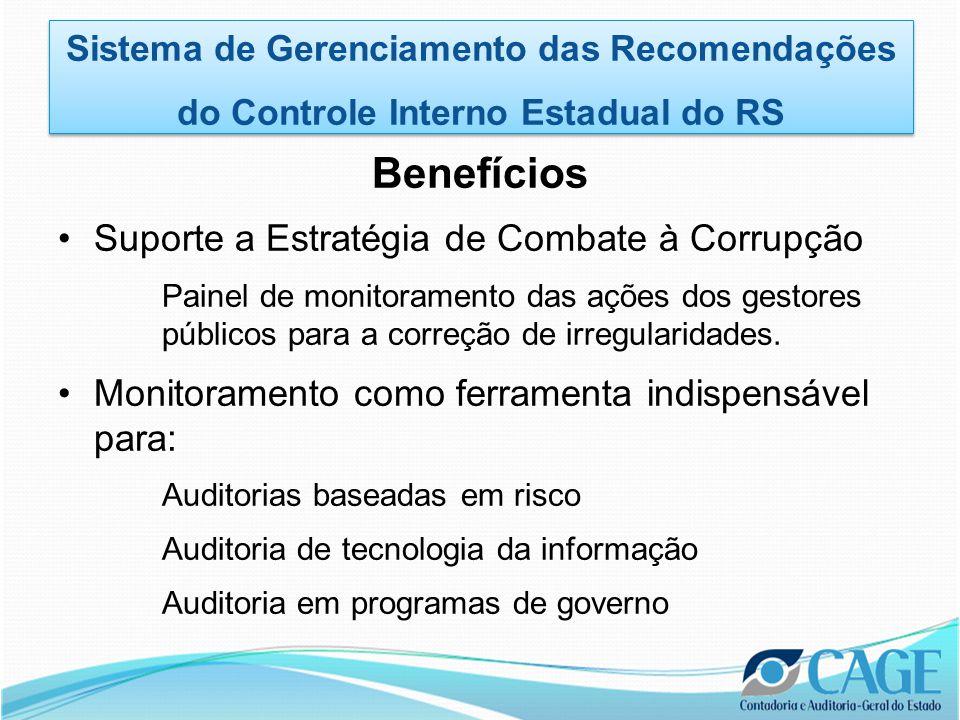 Benefícios •Suporte a Estratégia de Combate à Corrupção Painel de monitoramento das ações dos gestores públicos para a correção de irregularidades.