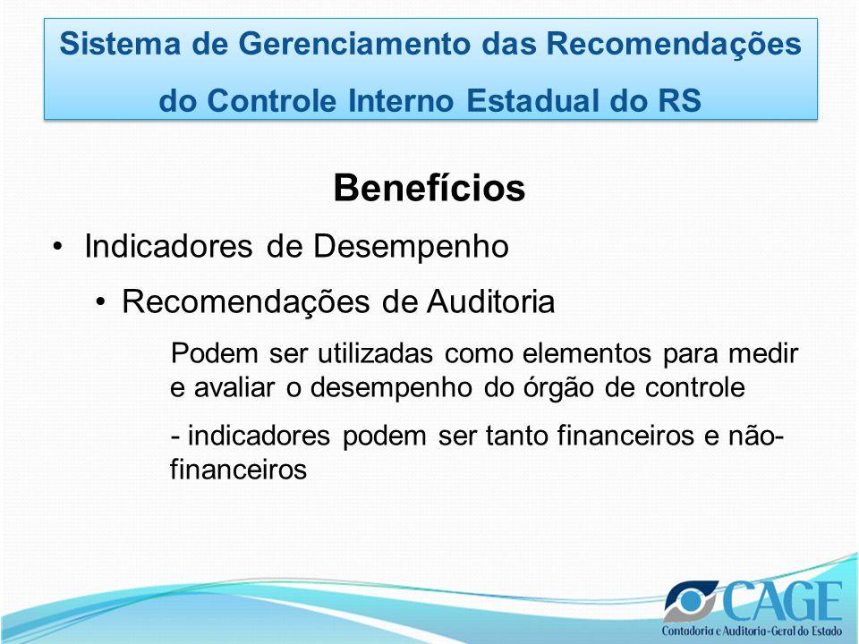 Benefícios •Indicadores de Desempenho •Recomendações de Auditoria Podem ser utilizadas como elementos para medir e avaliar o desempenho do órgão de controle - indicadores podem ser tanto financeiros e não- financeiros Sistema de Gerenciamento das Recomendações do Controle Interno Estadual do RS