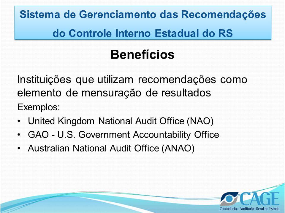Benefícios Instituições que utilizam recomendações como elemento de mensuração de resultados Exemplos: •United Kingdom National Audit Office (NAO) •GAO - U.S.