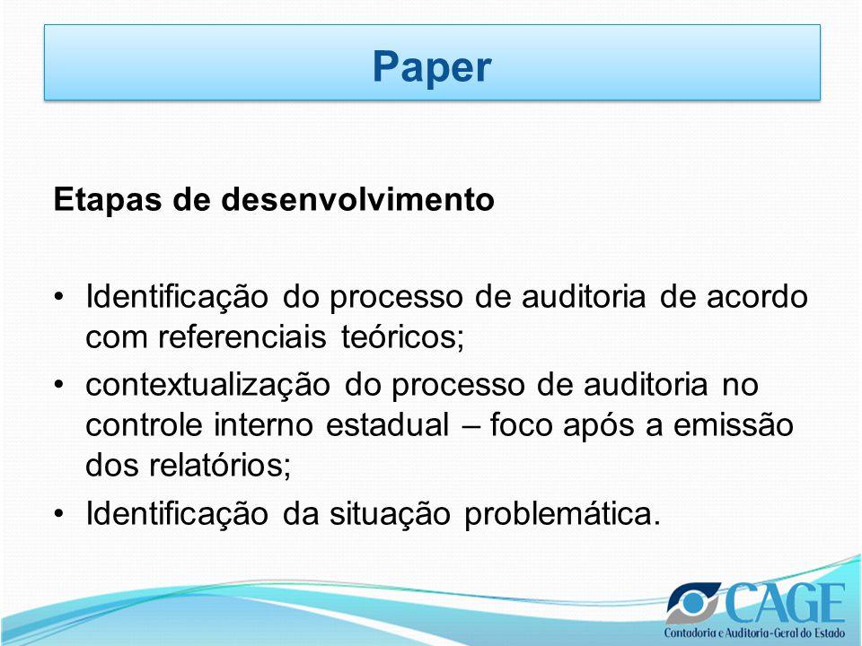 Etapas de desenvolvimento •Identificação do processo de auditoria de acordo com referenciais teóricos; •contextualização do processo de auditoria no controle interno estadual – foco após a emissão dos relatórios; •Identificação da situação problemática.