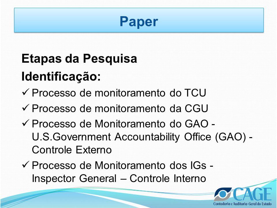 Etapas da Pesquisa Identificação:  Processo de monitoramento do TCU  Processo de monitoramento da CGU  Processo de Monitoramento do GAO - U.S.Government Accountability Office (GAO) - Controle Externo  Processo de Monitoramento dos IGs - Inspector General – Controle Interno Paper