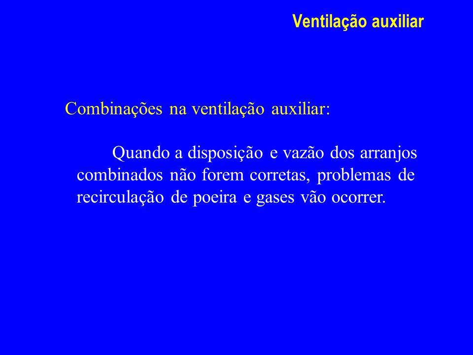 Ventilação auxiliar Combinações na ventilação auxiliar: Quando a disposição e vazão dos arranjos combinados não forem corretas, problemas de recircula