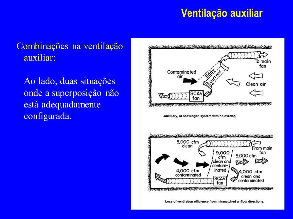 Ventilação auxiliar Combinações na ventilação auxiliar: Ao lado, duas situações onde a superposição não está adequadamente configurada.