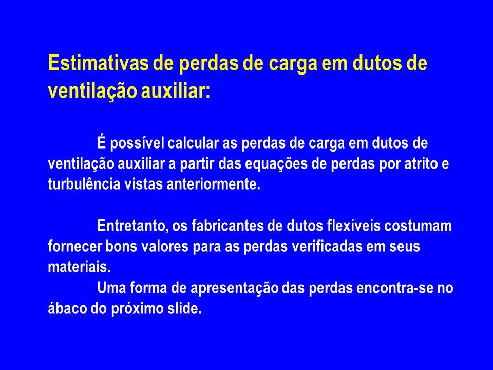 Estimativas de perdas de carga em dutos de ventilação auxiliar: É possível calcular as perdas de carga em dutos de ventilação auxiliar a partir das eq