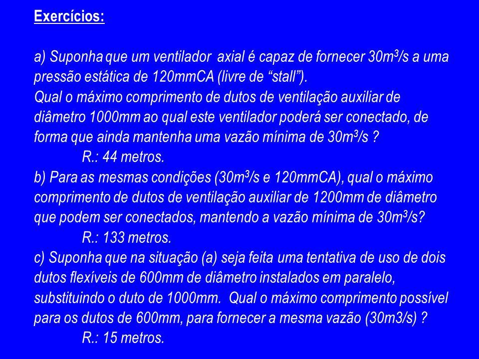 """Exercícios: a) Suponha que um ventilador axial é capaz de fornecer 30m 3 /s a uma pressão estática de 120mmCA (livre de """"stall""""). Qual o máximo compri"""