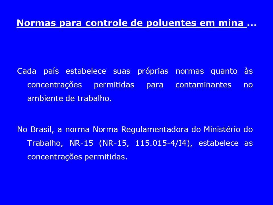Normas para controle de poluentes em mina... Cada país estabelece suas próprias normas quanto às concentrações permitidas para contaminantes no ambien