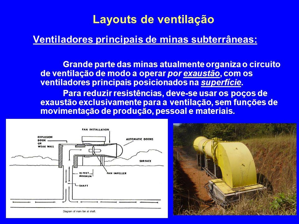Layouts de ventilação Ventiladores principais de minas subterrâneas: Grande parte das minas atualmente organiza o circuito de ventilação de modo a ope