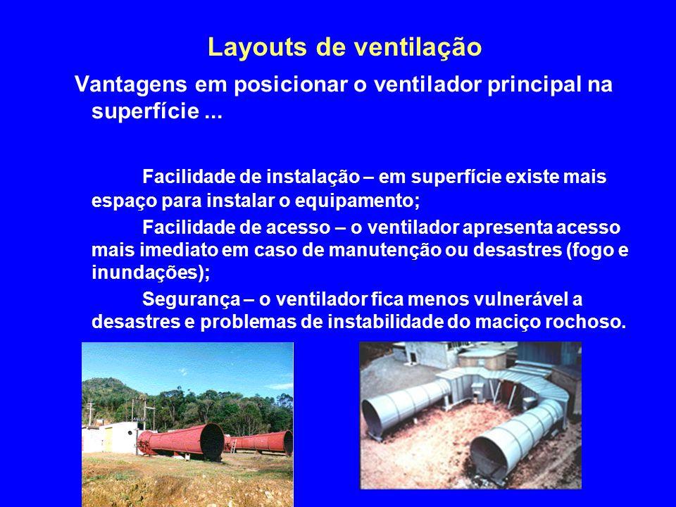 Layouts de ventilação Vantagens em posicionar o ventilador principal na superfície... Facilidade de instalação – em superfície existe mais espaço para