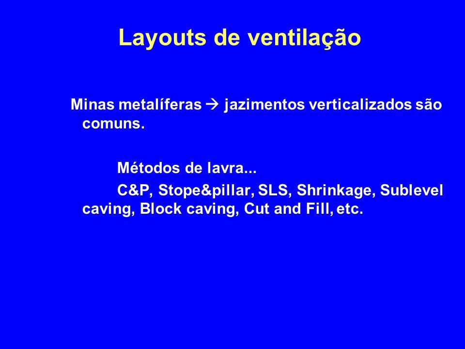 Layouts de ventilação Minas metalíferas  jazimentos verticalizados são comuns. Métodos de lavra... C&P, Stope&pillar, SLS, Shrinkage, Sublevel caving